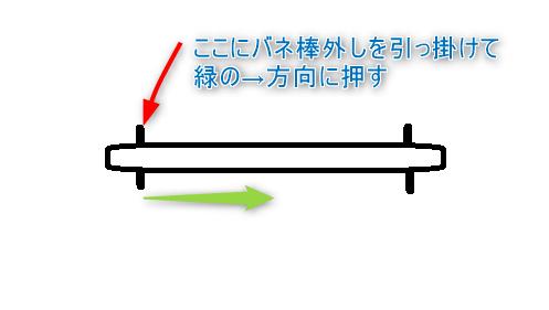 バネ棒を外す時の概念図